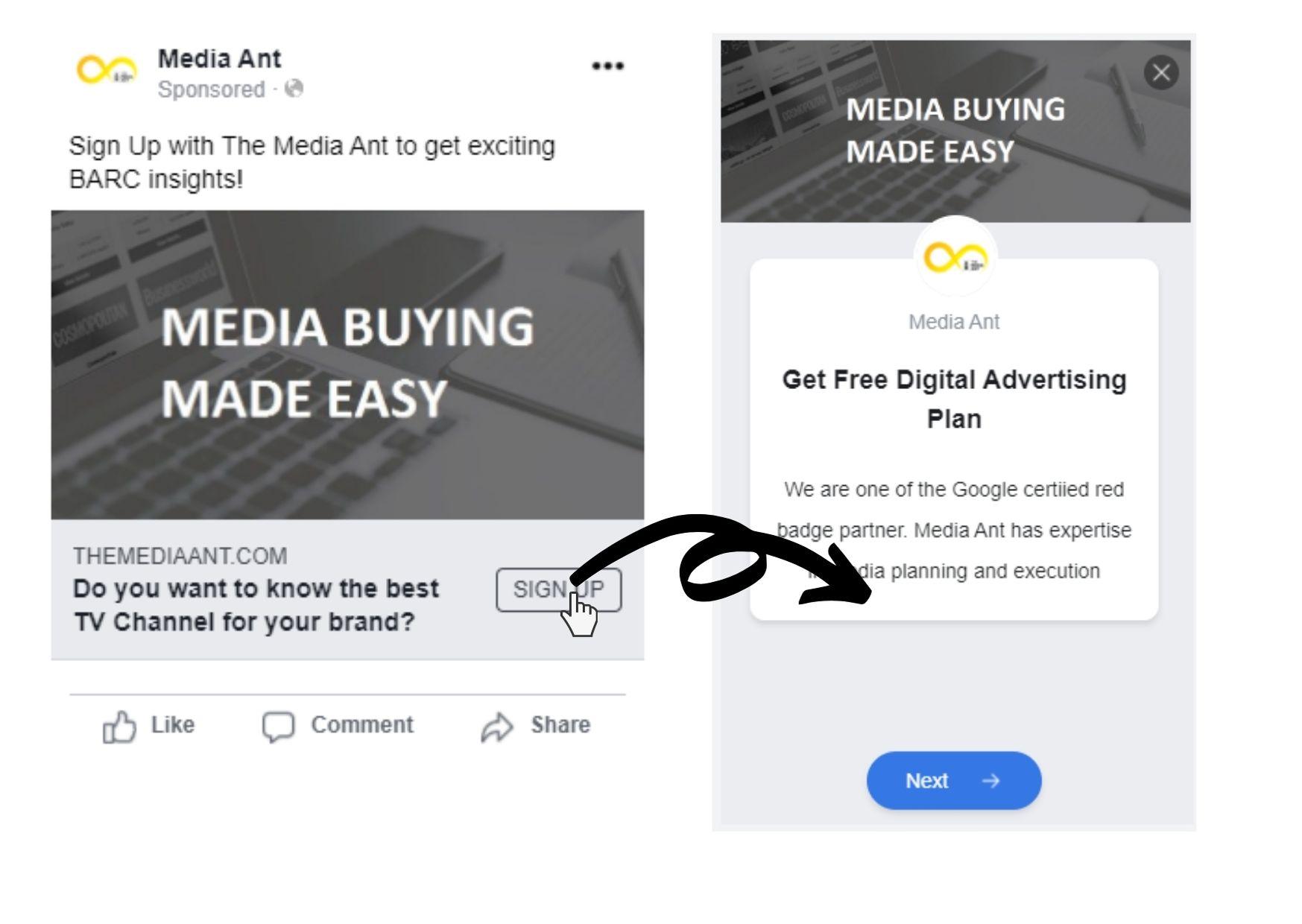 Facebook- Lead Generation Advertising-Option 1