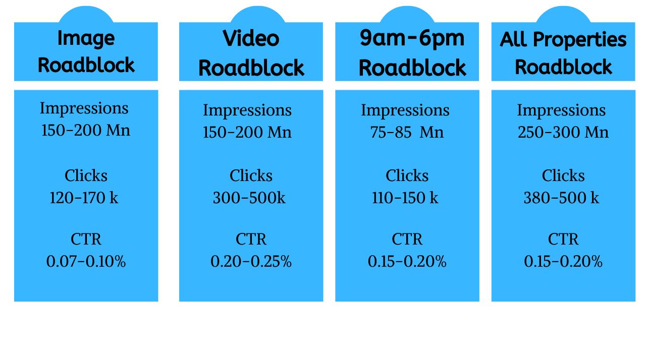 Truecaller Advertising Types of Roadblock Banner