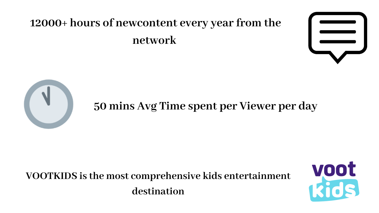 Voot Advertising Facts and Figures